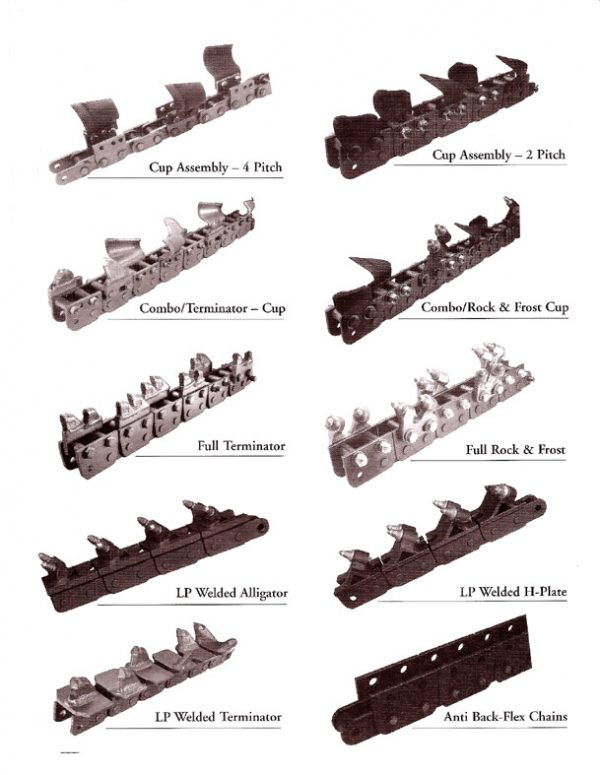 Trencher Chain Types